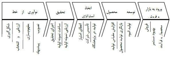 filereader.php?p1=main_5c10850f9edb78b44