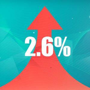 افزایش ارزش سهام کوآلکام در پی توافق صدور مجوز بهرهبرداری از پتنت با هوآوی