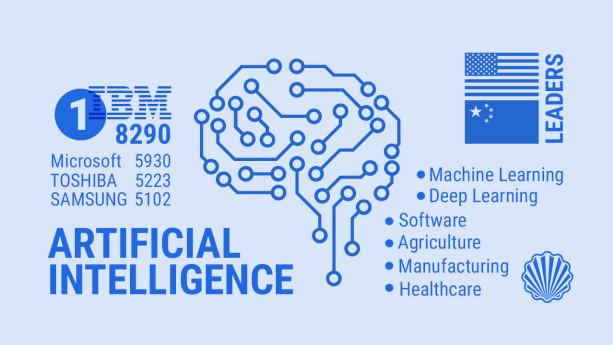 رهبری آمریکا و چین در فناوری هوش مصنوعی