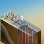 تجاریسازی گسترده یک پتنت به منظور سنجش ویژگیهای آب و خاک در اروپا