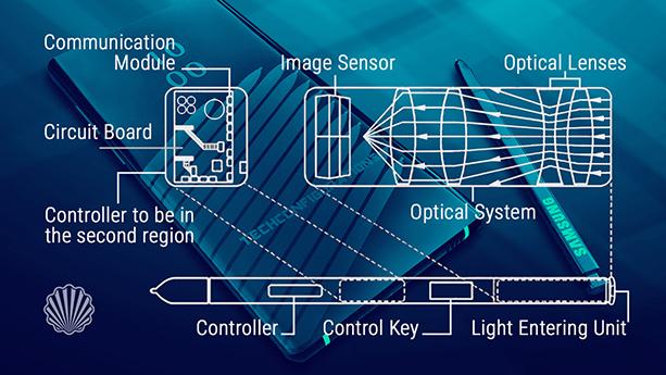 تعبیه دوربین با قابلیت زوم نوری در قلم هوشمند گوشی گلکسی