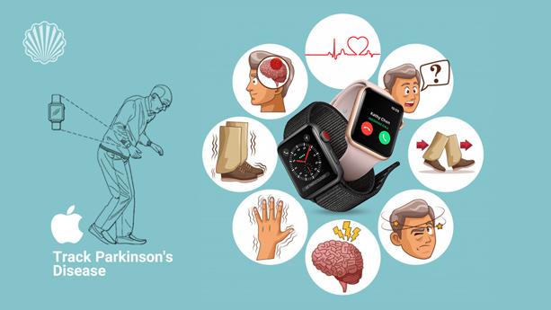 کنترل و درمان بیماری پارکینسون به کمک ساعت هوشمند اپل