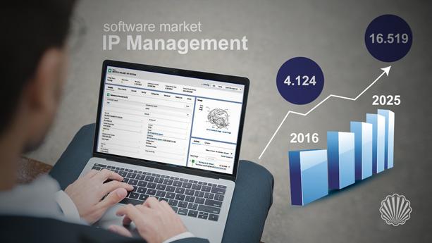 بازار ۱۶ میلیارد دلاری نرمافزارهای مدیریت «IP» در سال ۲۰۲۵ میلادی
