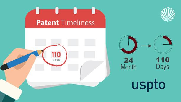 ثبت رکورد ۱۱۰ روزه برای فرآیند ثبت اختراع در آمریکا