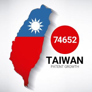 رشد نسبی فعالیتهای ثبت اختراع در تایوان در سال ۲۰۱۹ میلادی