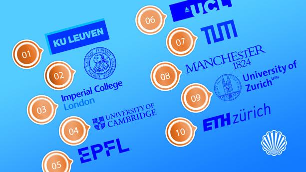 انتشار فهرست دانشگاههای نوآور اروپایی در سال ۲۰۱۹