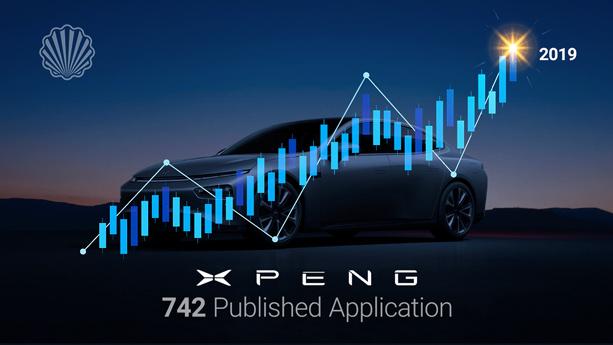 عملکرد قابل توجه «ایکسپنگ موتورز» در خصوص فناوریهای هوشمند در خودروها
