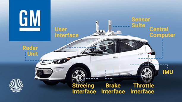فناوری جدیدی که میتواند هر خودروی دلخواهی را به یک خودروی خودران بدل کند!