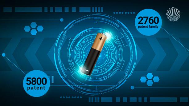 تجاریسازی باتریهای لیتیوم یونی حالت جامد تا سال ۲۰۲۵ میلادی