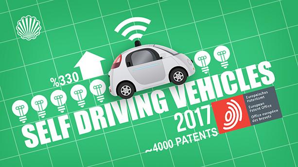 افزایش چشمگیر درخواستهای ثبت اختراع در اروپا برای خودروهای خودران
