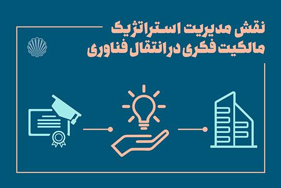 نقش مدیریت استراتژیک مالکیت فکری در انتقال فناوری