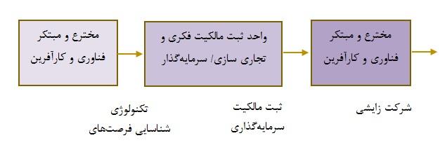 filereader.php?p1=main_eccbc87e4b5ce2fe2